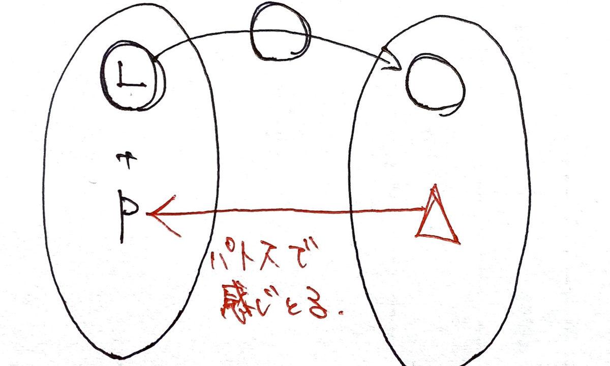 近代的主体と実存8