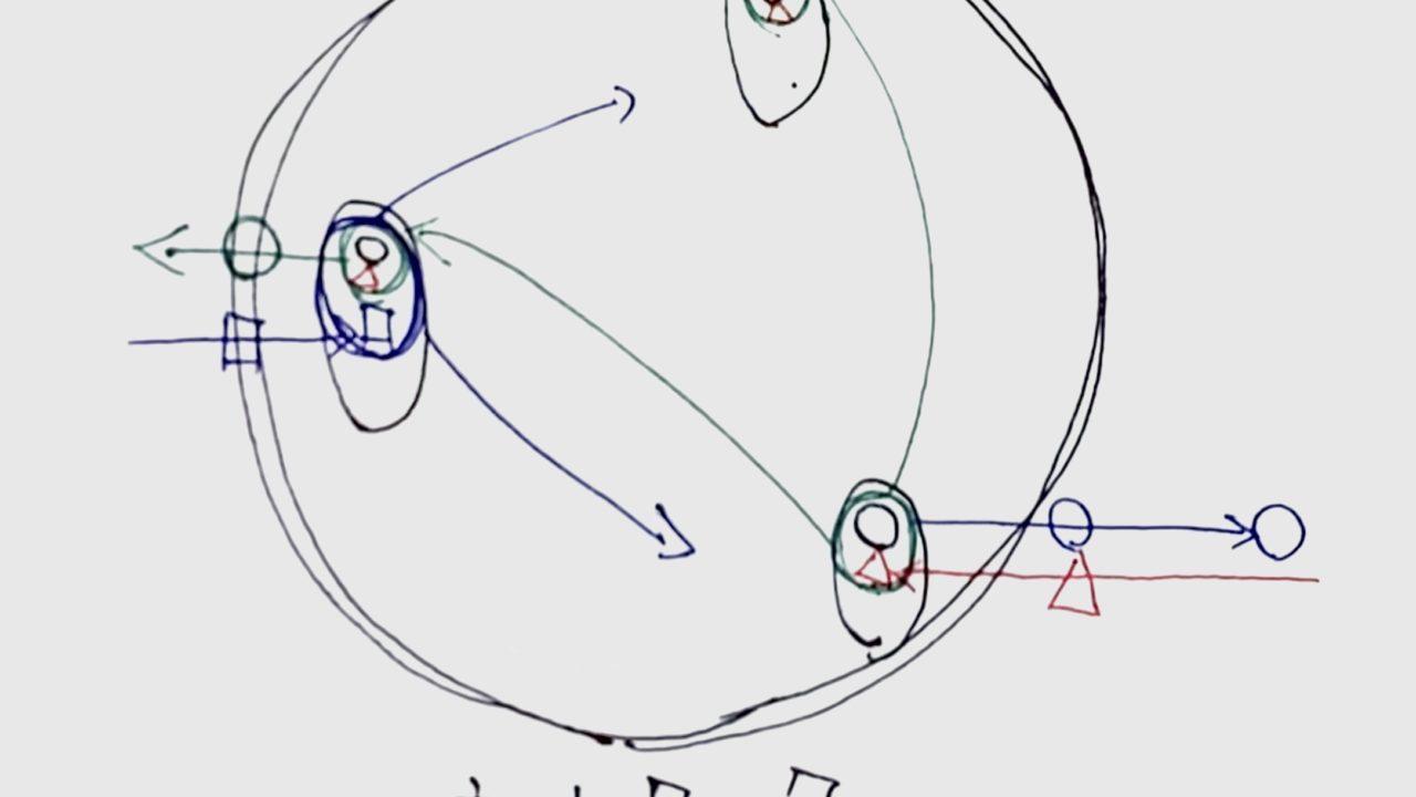 ネットワークの本質